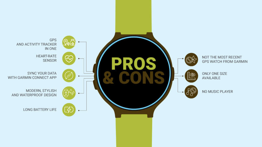 Garmin-235-Pros-Cons