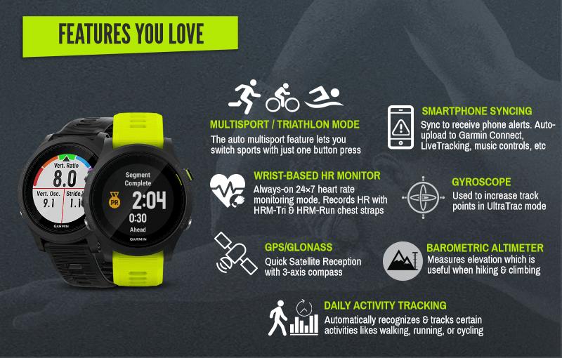 Infographic-Review-Garmin-Forerunner-935-Multisport-GPS-Watch