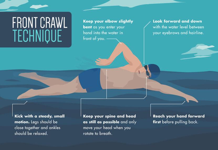 front-crawl-technique